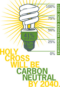 Sustainability at Holy Cross
