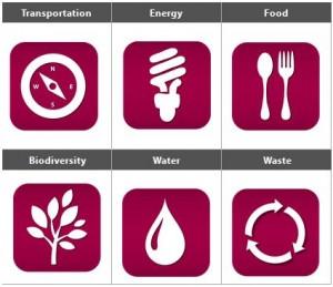 luc_campus_sustainability