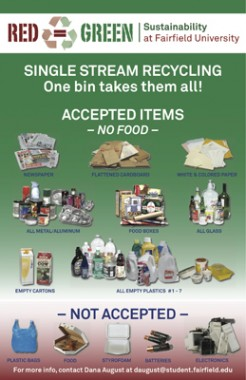 Single Stream Recycling at Fairfield