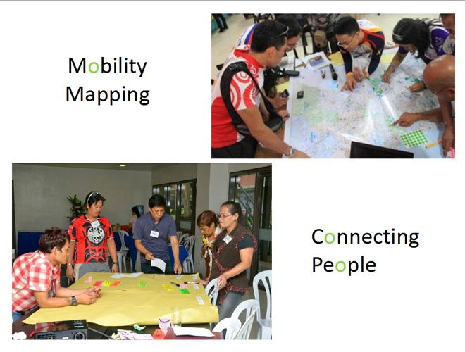 Activities – Mobility Mapping , Connecting People